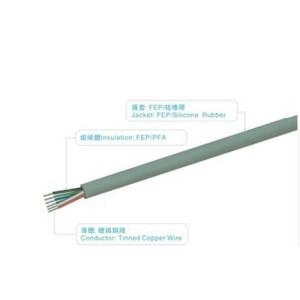 UL20225 600V 250℃  FEP/PFA/PTFE/ETFE wire  MES0068